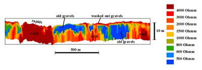 image of geophysical survey